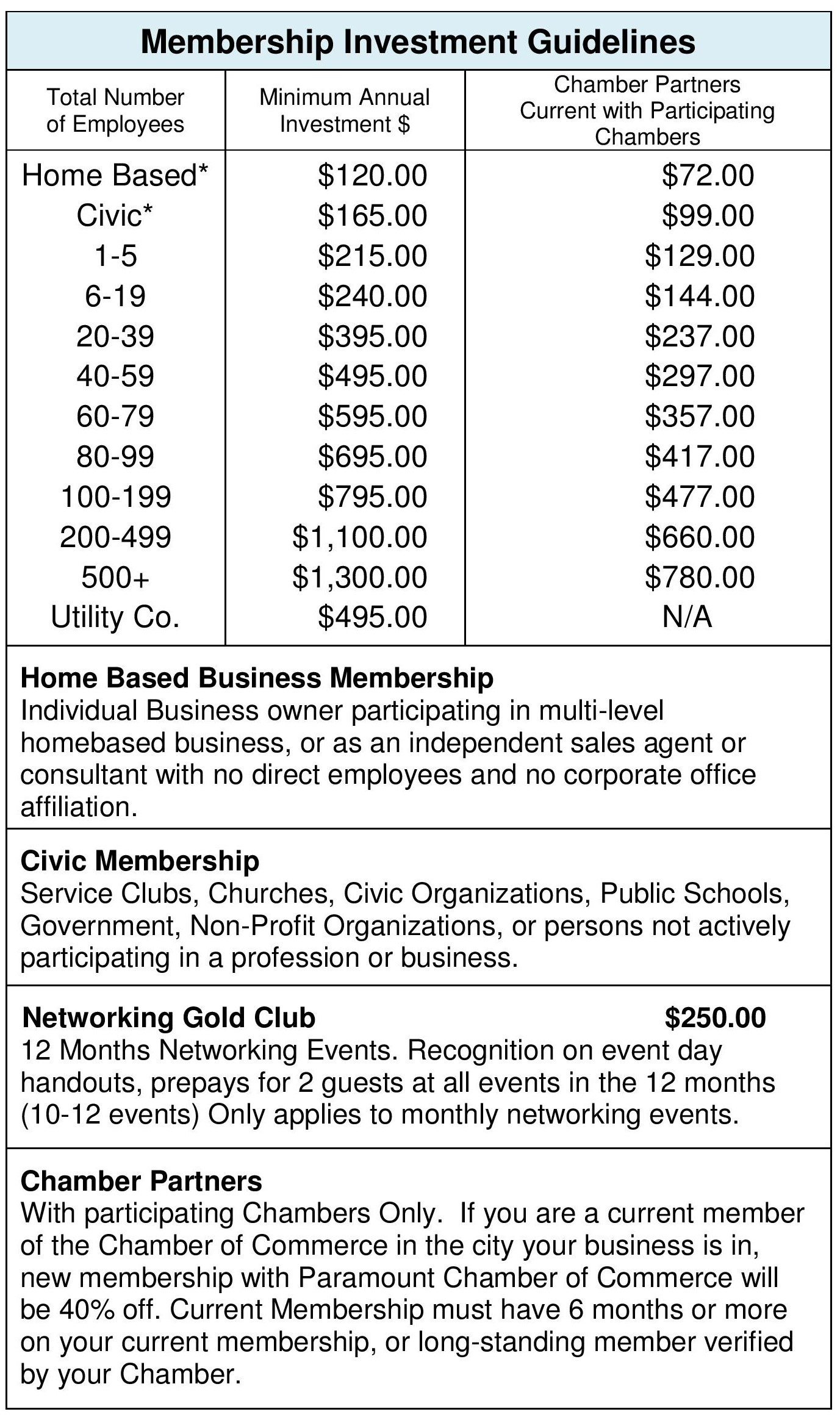Membership Investment Guidelines